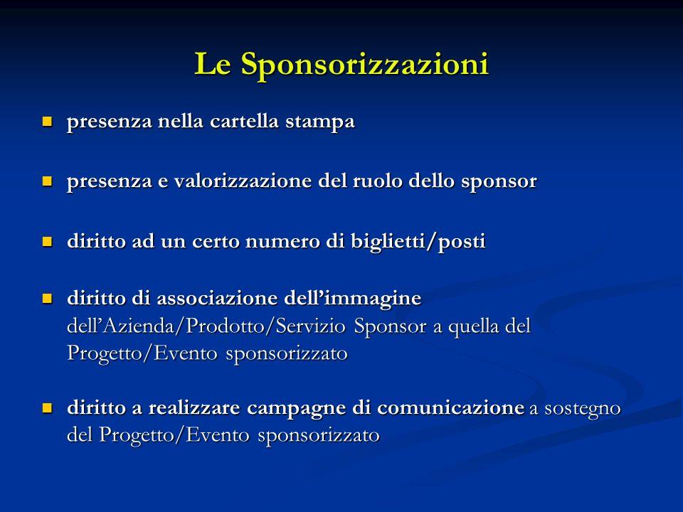 Le Sponsorizzazioni presenza nella cartella stampa presenza nella cartella stampa presenza e valorizzazione del ruolo dello sponsor presenza e valoriz