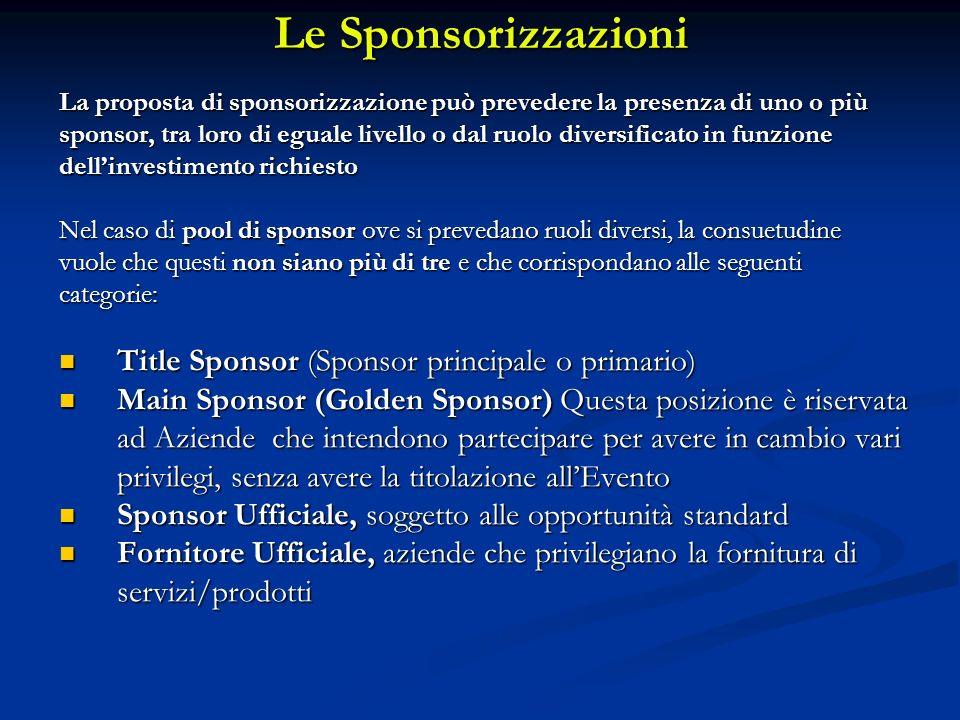 Le Sponsorizzazioni La proposta di sponsorizzazione può prevedere la presenza di uno o più sponsor, tra loro di eguale livello o dal ruolo diversificato in funzione dellinvestimento richiesto Nel caso di pool di sponsor ove si prevedano ruoli diversi, la consuetudine vuole che questi non siano più di tre e che corrispondano alle seguenti categorie: Title Sponsor (Sponsor principale o primario) Title Sponsor (Sponsor principale o primario) Main Sponsor (Golden Sponsor) Questa posizione è riservata ad Aziende che intendono partecipare per avere in cambio vari privilegi, senza avere la titolazione allEvento Main Sponsor (Golden Sponsor) Questa posizione è riservata ad Aziende che intendono partecipare per avere in cambio vari privilegi, senza avere la titolazione allEvento Sponsor Ufficiale, soggetto alle opportunità standard Sponsor Ufficiale, soggetto alle opportunità standard Fornitore Ufficiale, aziende che privilegiano la fornitura di servizi/prodotti Fornitore Ufficiale, aziende che privilegiano la fornitura di servizi/prodotti
