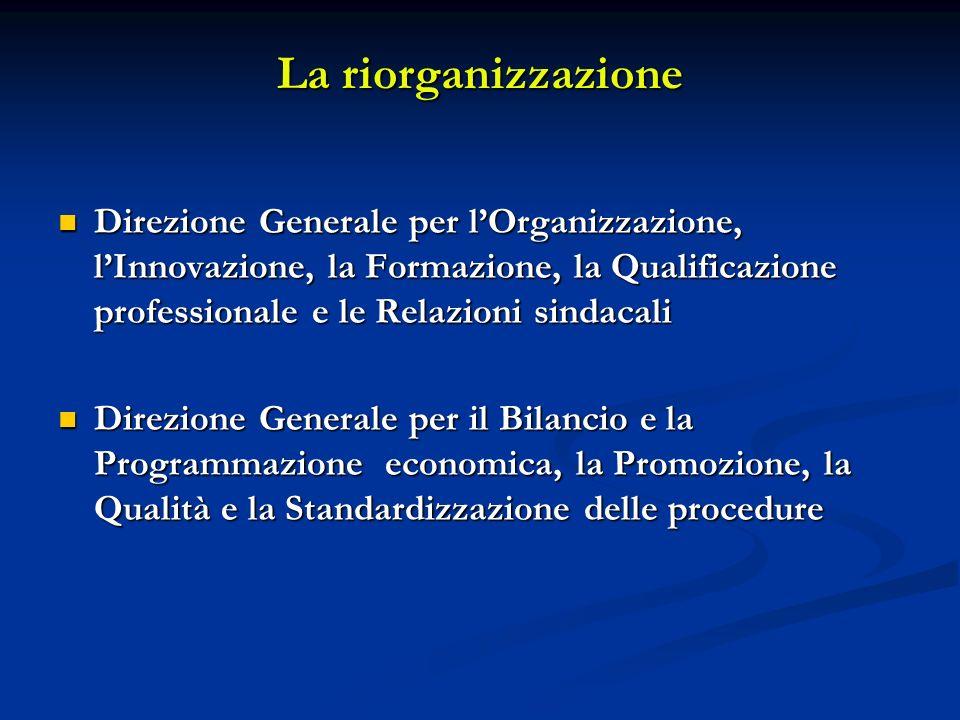 Direzione Generale per lOrganizzazione, lInnovazione, la Formazione, la Qualificazione professionale e le Relazioni sindacali Direzione Generale per l