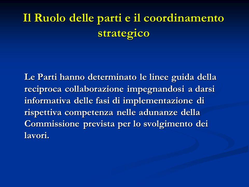 Il Ruolo delle parti e il coordinamento strategico Le Parti hanno determinato le linee guida della reciproca collaborazione impegnandosi a darsi informativa delle fasi di implementazione di rispettiva competenza nelle adunanze della Commissione prevista per lo svolgimento dei lavori.