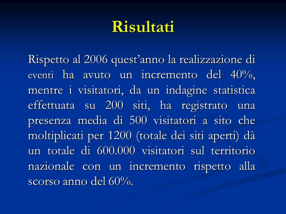 Risultati Rispetto al 2006 questanno la realizzazione di eventi ha avuto un incremento del 40%, mentre i visitatori, da un indagine statistica effettu