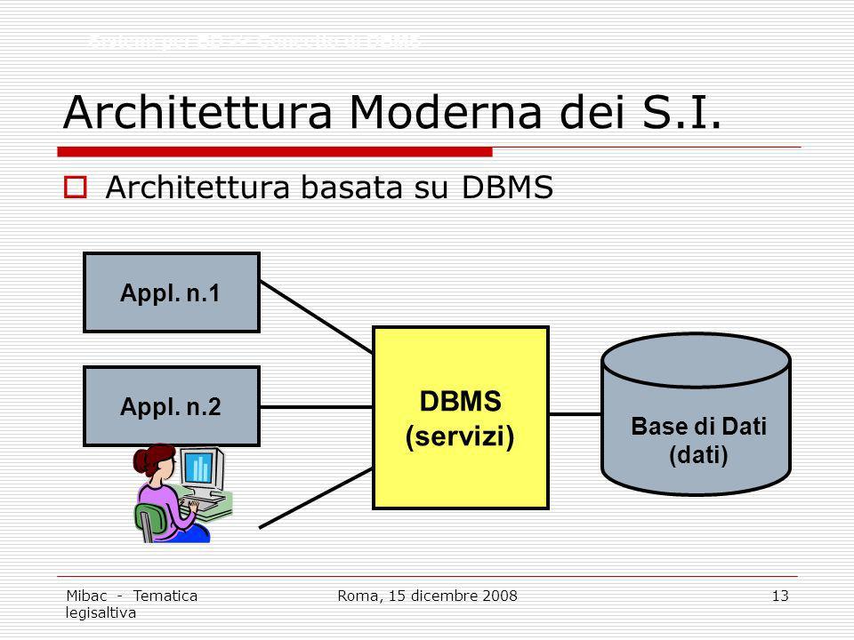 Mibac - Tematica legisaltiva Roma, 15 dicembre 200813 Architettura Moderna dei S.I. Architettura basata su DBMS Appl. n.2 Appl. n.1 Base di Dati (dati