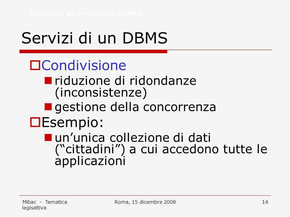 Mibac - Tematica legisaltiva Roma, 15 dicembre 200814 Servizi di un DBMS Condivisione riduzione di ridondanze (inconsistenze) gestione della concorrenza Esempio: ununica collezione di dati (cittadini) a cui accedono tutte le applicazioni Sistemi per BD >> Concetto di DBMS