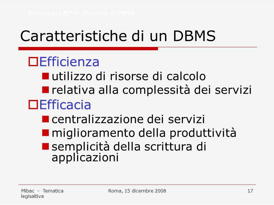 Mibac - Tematica legisaltiva Roma, 15 dicembre 200817 Caratteristiche di un DBMS Efficienza utilizzo di risorse di calcolo relativa alla complessità dei servizi Efficacia centralizzazione dei servizi miglioramento della produttività semplicità della scrittura di applicazioni Sistemi per BD >> Concetto di DBMS