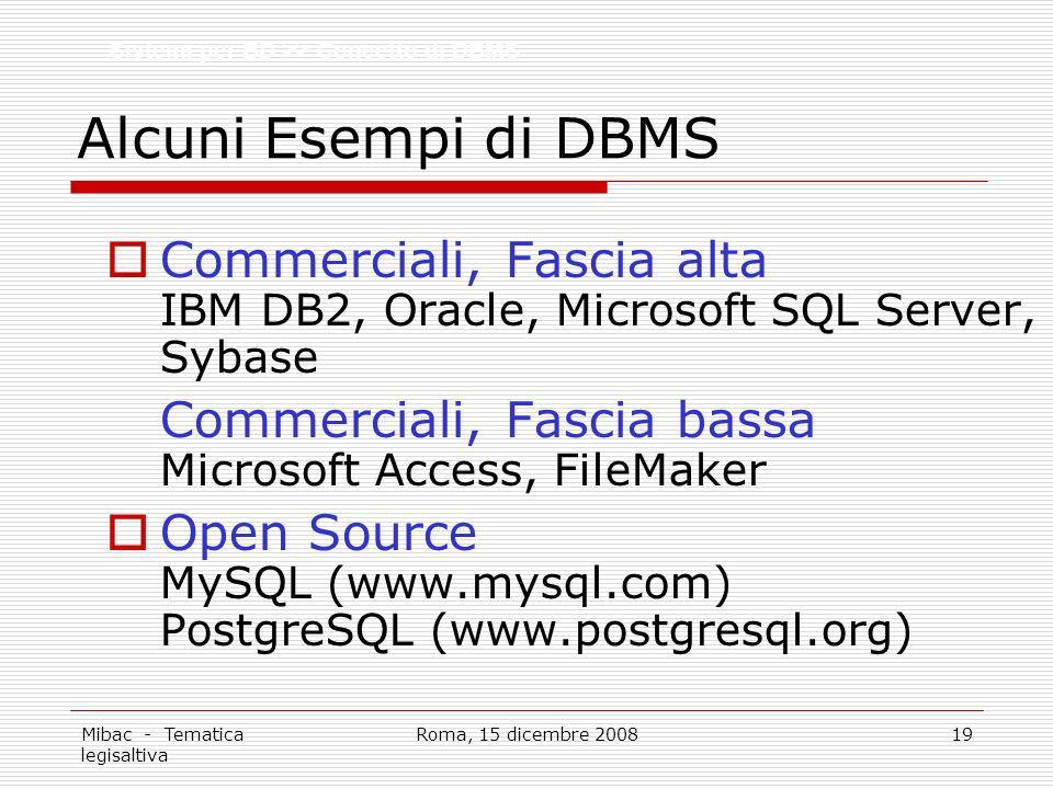 Mibac - Tematica legisaltiva Roma, 15 dicembre 200819 Alcuni Esempi di DBMS Commerciali, Fascia alta IBM DB2, Oracle, Microsoft SQL Server, Sybase Commerciali, Fascia bassa Microsoft Access, FileMaker Open Source MySQL (www.mysql.com) PostgreSQL (www.postgresql.org) Sistemi per BD >> Concetto di DBMS