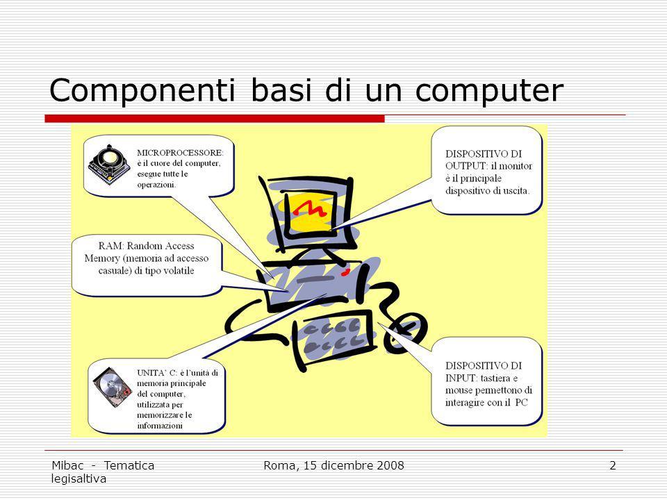 Mibac - Tematica legisaltiva Roma, 15 dicembre 20082 Componenti basi di un computer