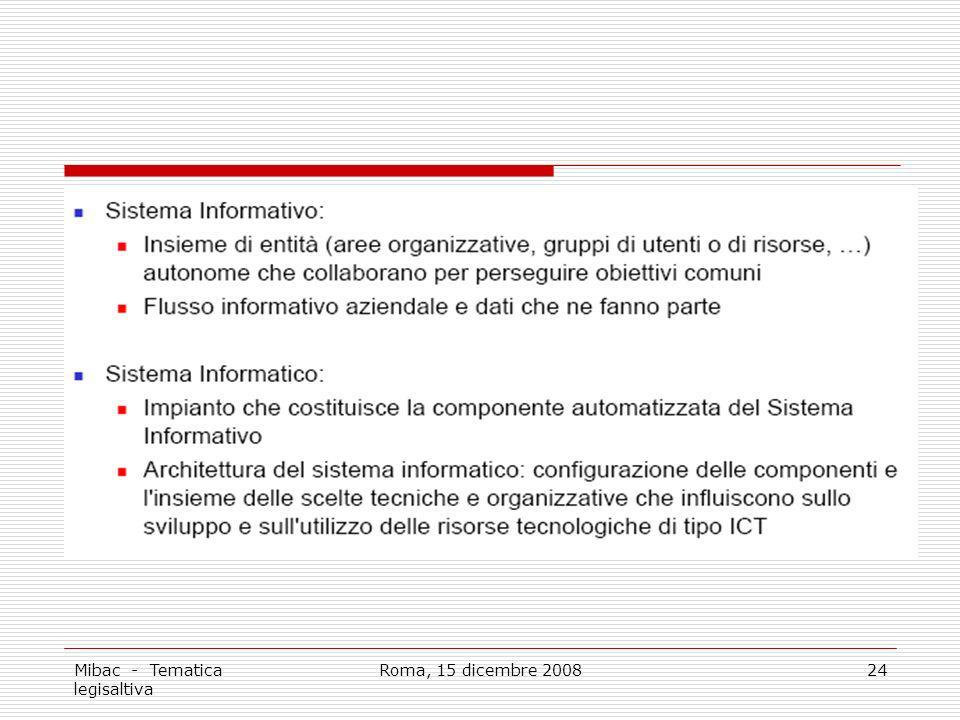 Mibac - Tematica legisaltiva Roma, 15 dicembre 200824