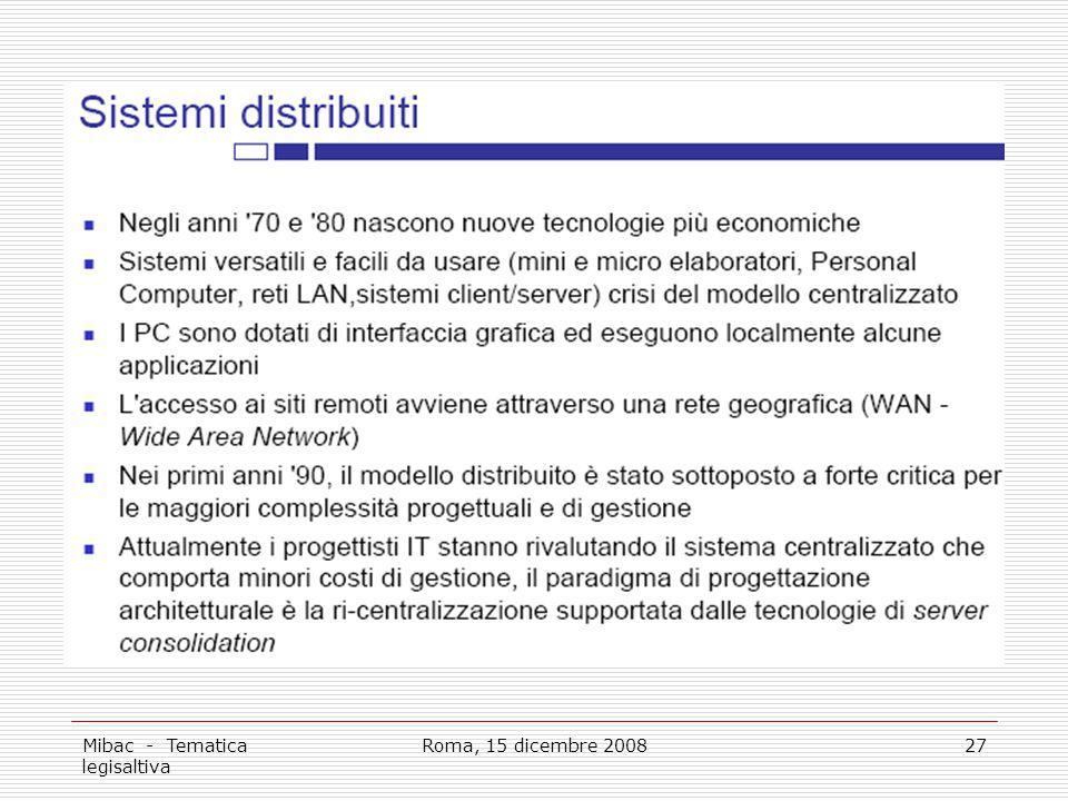 Mibac - Tematica legisaltiva Roma, 15 dicembre 200827