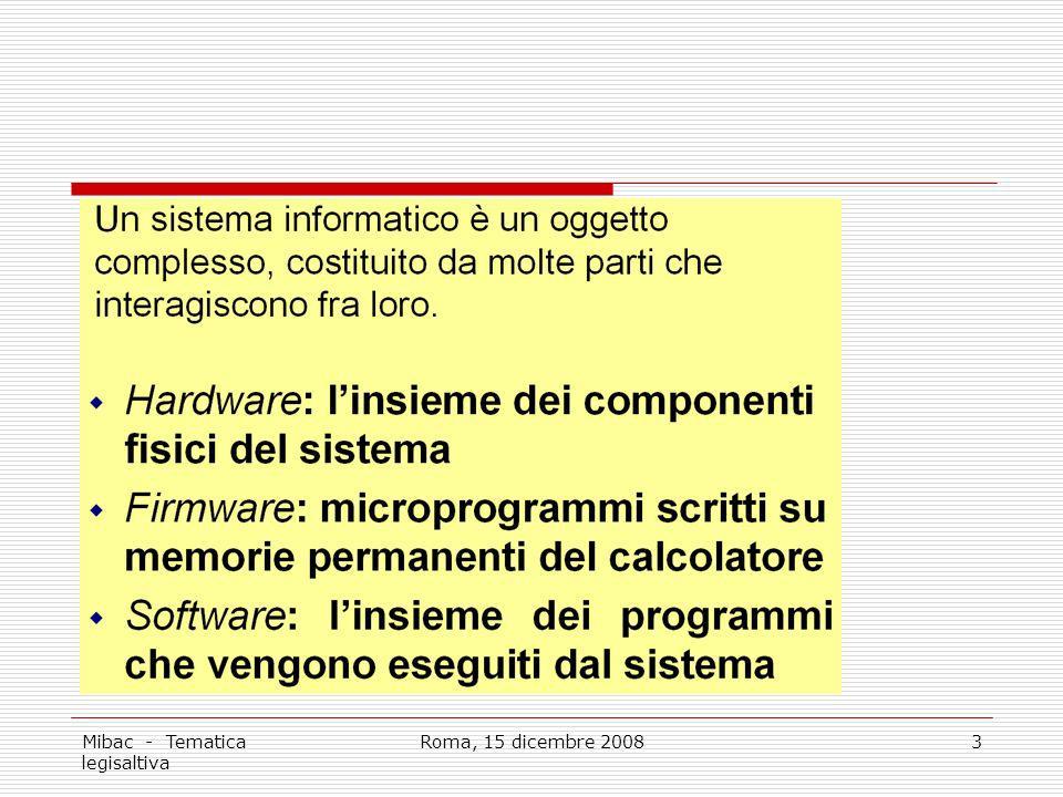 Mibac - Tematica legisaltiva Roma, 15 dicembre 20083
