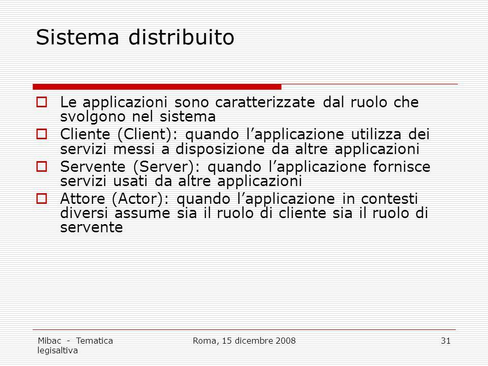 Mibac - Tematica legisaltiva Roma, 15 dicembre 200831 Sistema distribuito Le applicazioni sono caratterizzate dal ruolo che svolgono nel sistema Clien