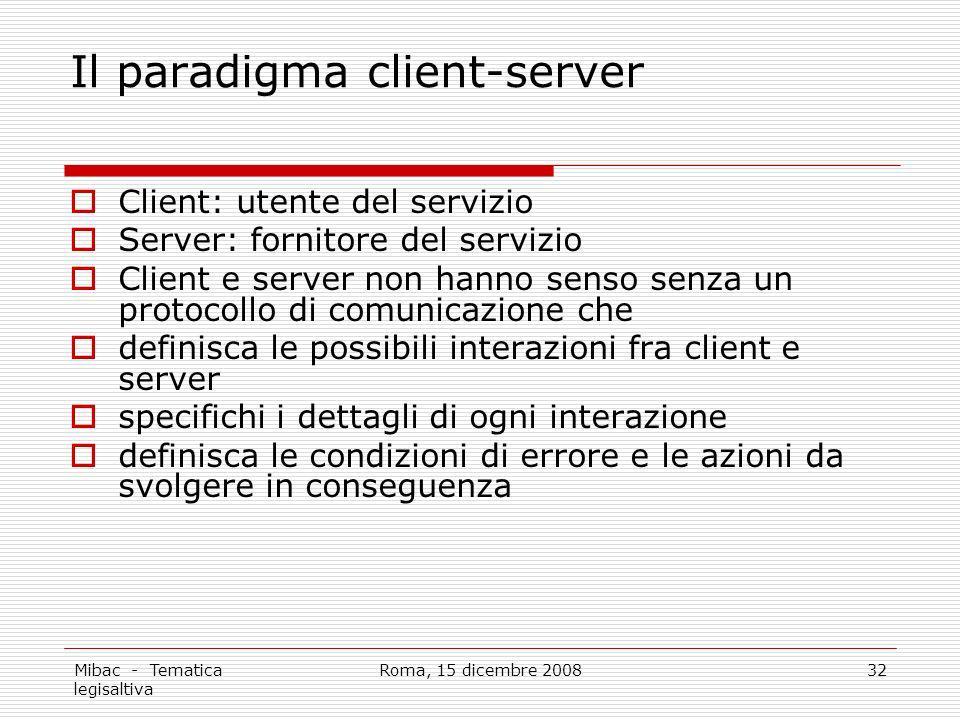 Mibac - Tematica legisaltiva Roma, 15 dicembre 200832 Il paradigma client-server Client: utente del servizio Server: fornitore del servizio Client e s
