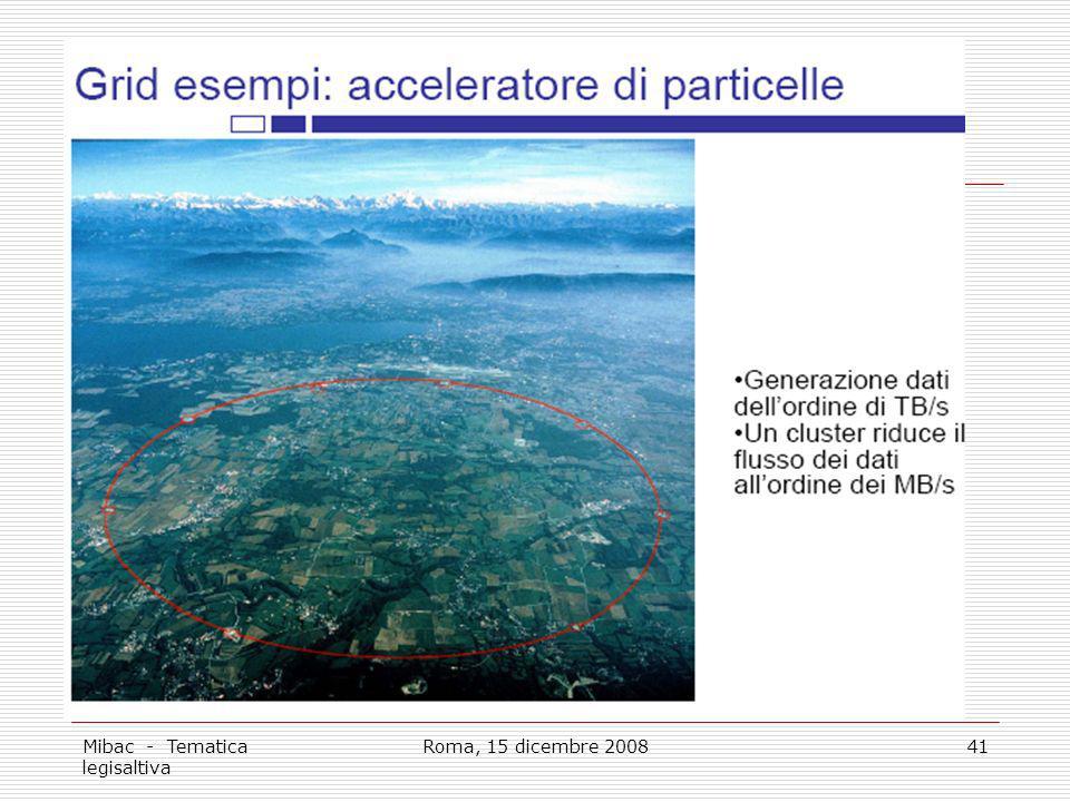Mibac - Tematica legisaltiva Roma, 15 dicembre 200841