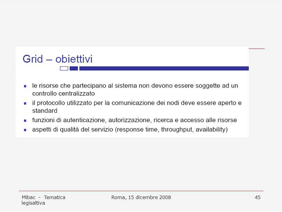 Mibac - Tematica legisaltiva Roma, 15 dicembre 200845