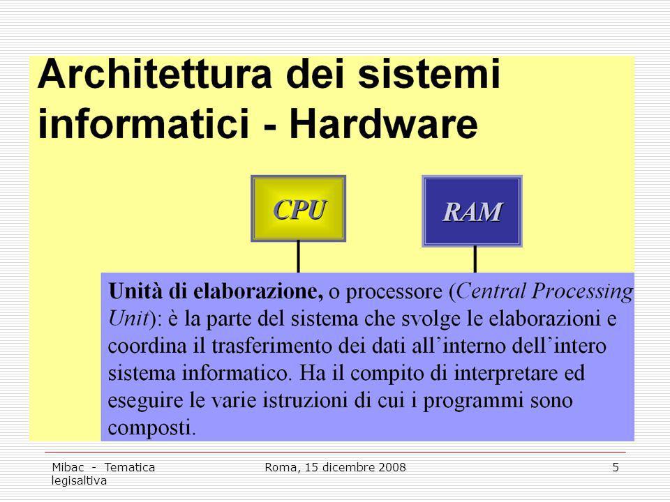 Mibac - Tematica legisaltiva Roma, 15 dicembre 20085