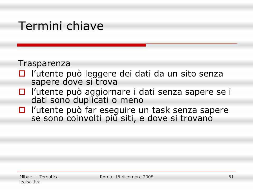 Mibac - Tematica legisaltiva Roma, 15 dicembre 200851 Termini chiave Trasparenza lutente può leggere dei dati da un sito senza sapere dove si trova lu