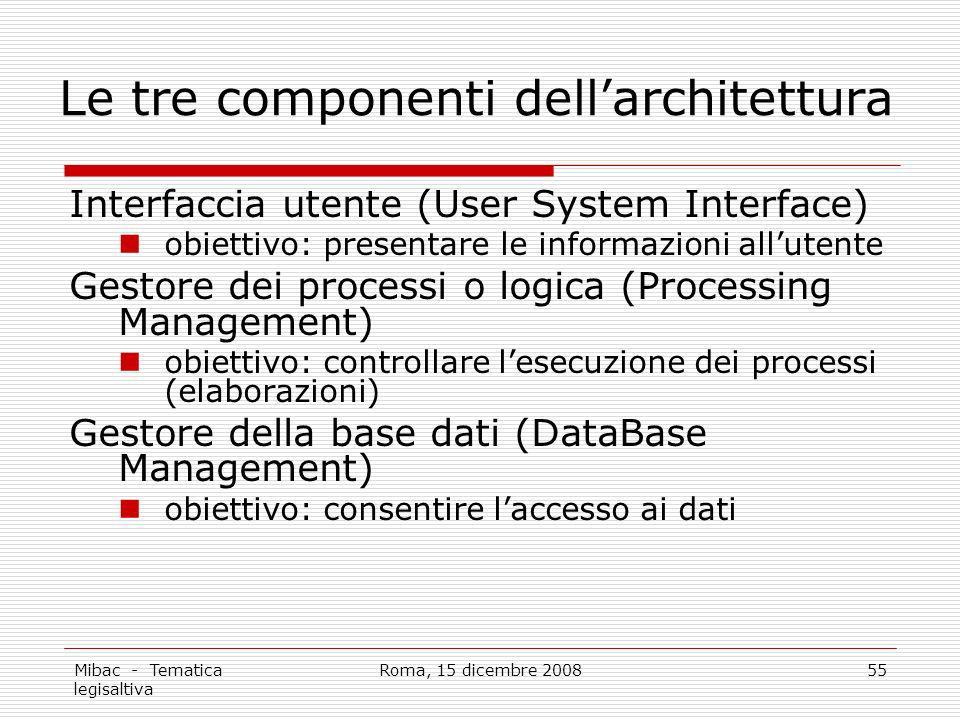 Mibac - Tematica legisaltiva Roma, 15 dicembre 200855 Le tre componenti dellarchitettura Interfaccia utente (User System Interface) obiettivo: present