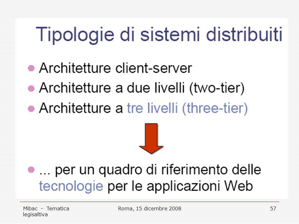 Mibac - Tematica legisaltiva Roma, 15 dicembre 200857