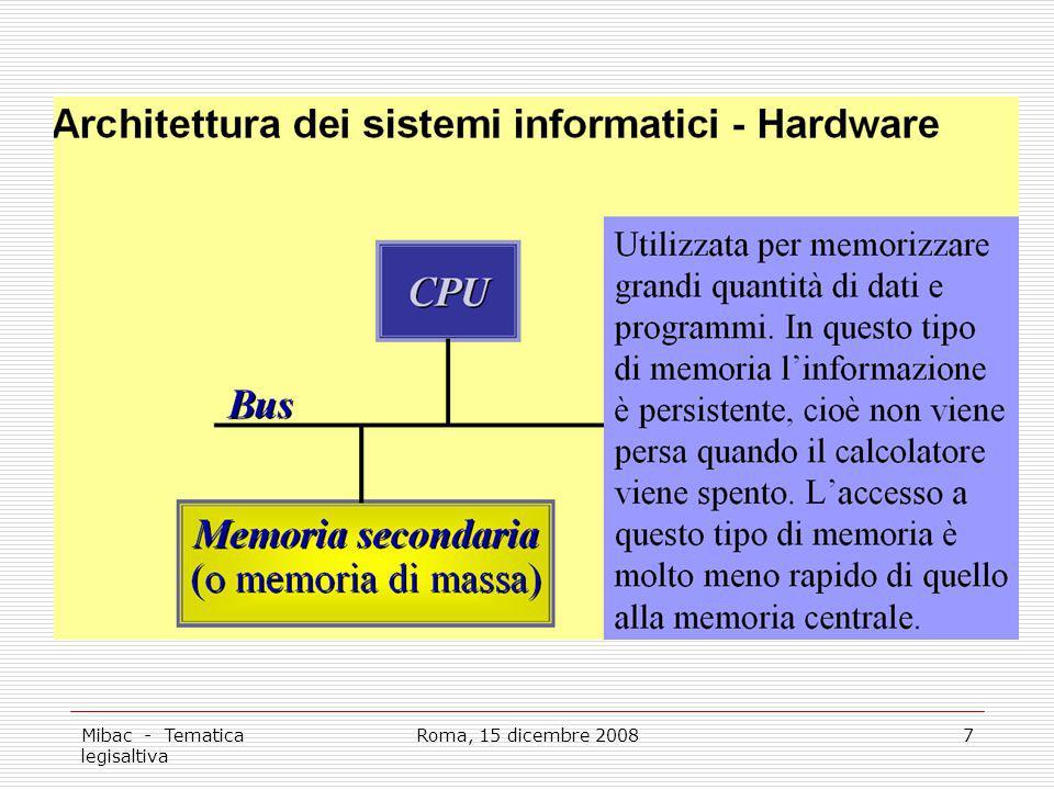 Mibac - Tematica legisaltiva Roma, 15 dicembre 20087