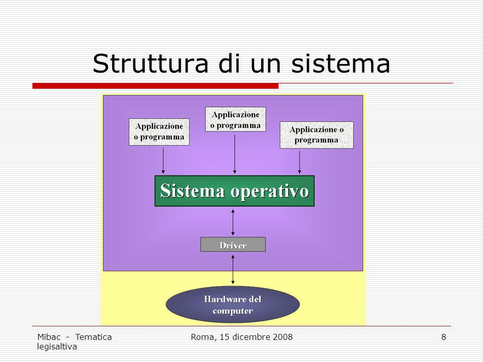 Mibac - Tematica legisaltiva Roma, 15 dicembre 20088 Struttura di un sistema