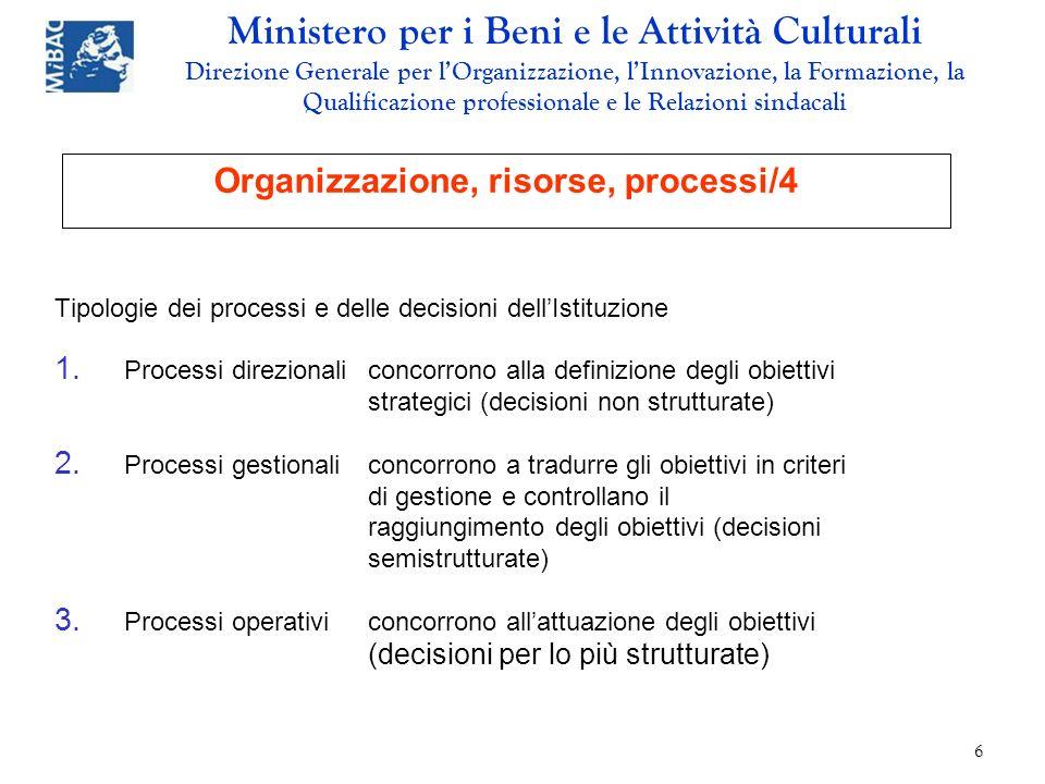 Ministero per i Beni e le Attività Culturali Direzione Generale per lOrganizzazione, lInnovazione, la Formazione, la Qualificazione professionale e le