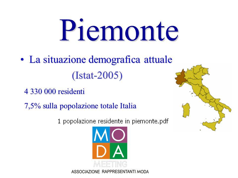 Piemonte La situazione demografica attualeLa situazione demografica attuale 4 330 000 residenti 7,5% sulla popolazione totale Italia (Istat-2005)
