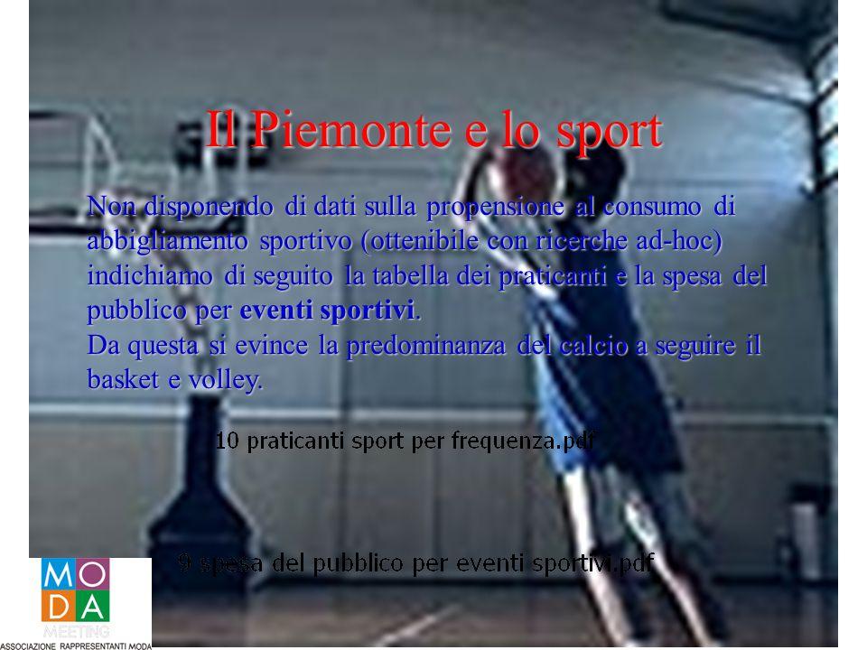 Il Piemonte e lo sport Non disponendo di dati sulla propensione al consumo di abbigliamento sportivo (ottenibile con ricerche ad-hoc) indichiamo di seguito la tabella dei praticanti e la spesa del pubblico per eventi sportivi.