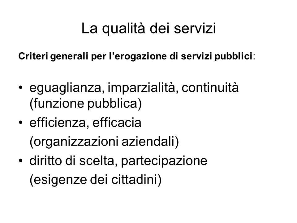 La qualità dei servizi Criteri generali per lerogazione di servizi pubblici: eguaglianza, imparzialità, continuità (funzione pubblica) efficienza, efficacia (organizzazioni aziendali) diritto di scelta, partecipazione (esigenze dei cittadini)