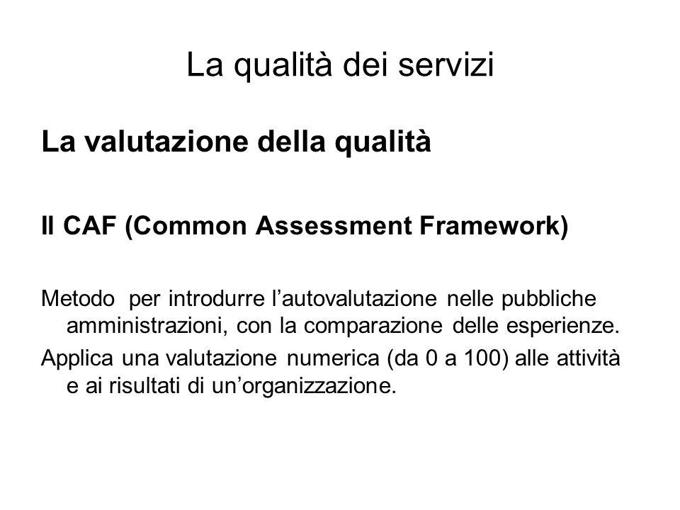 La qualità dei servizi La valutazione della qualità Il CAF (Common Assessment Framework) Metodo per introdurre lautovalutazione nelle pubbliche amministrazioni, con la comparazione delle esperienze.