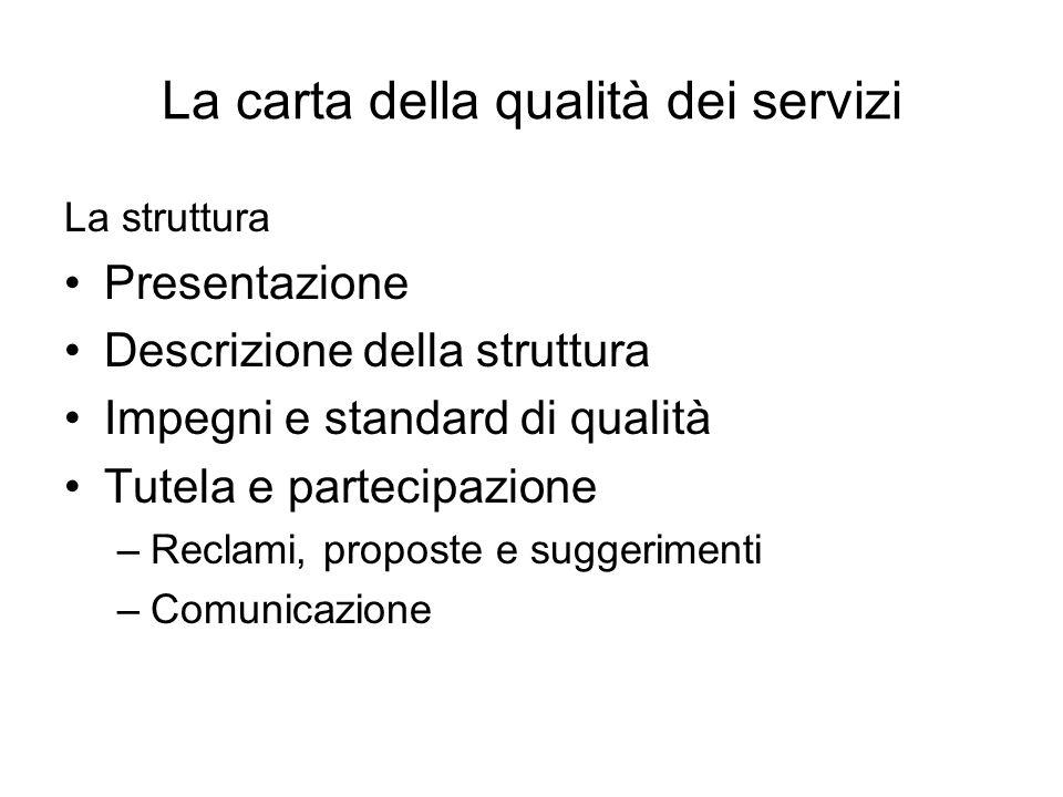La carta della qualità dei servizi La struttura Presentazione Descrizione della struttura Impegni e standard di qualità Tutela e partecipazione –Reclami, proposte e suggerimenti –Comunicazione