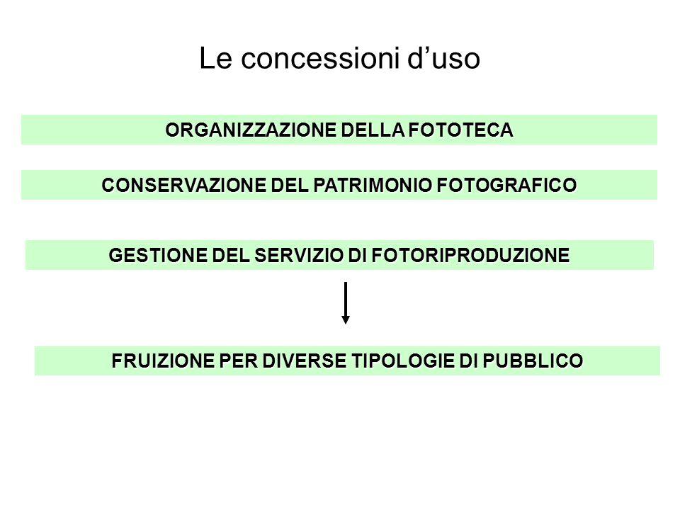 GESTIONE DEL SERVIZIO DI FOTORIPRODUZIONE FRUIZIONE PER DIVERSE TIPOLOGIE DI PUBBLICO ORGANIZZAZIONE DELLA FOTOTECA CONSERVAZIONE DEL PATRIMONIO FOTOGRAFICO Le concessioni duso