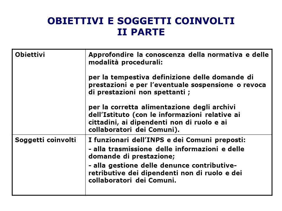 OBIETTIVI E SOGGETTI COINVOLTI II PARTE ObiettiviApprofondire la conoscenza della normativa e delle modalità procedurali: per la tempestiva definizion