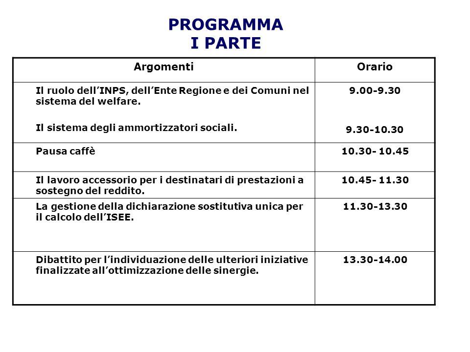 PROGRAMMA I PARTE ArgomentiOrario Il ruolo dellINPS, dellEnte Regione e dei Comuni nel sistema del welfare. Il sistema degli ammortizzatori sociali. 9