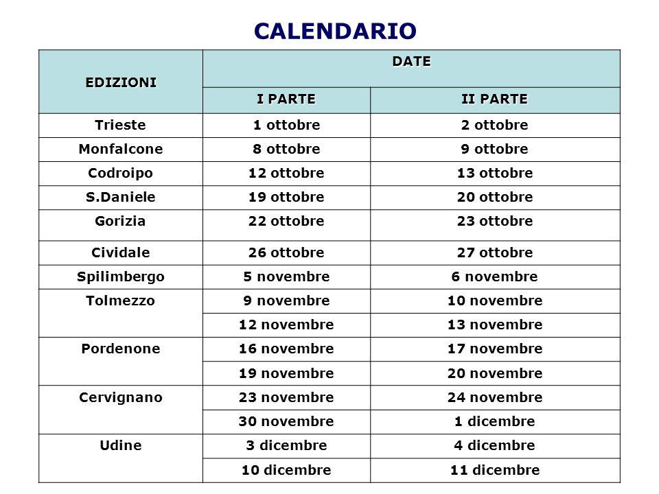 CALENDARIO EDIZIONI DATE I PARTE II PARTE Trieste1 ottobre2 ottobre Monfalcone8 ottobre9 ottobre Codroipo12 ottobre13 ottobre S.Daniele19 ottobre20 ot
