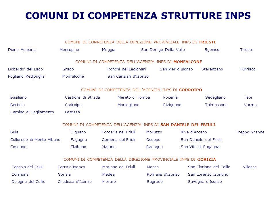 COMUNI DI COMPETENZA DELLA DIREZIONE PROVINCIALE INPS DI GORIZIA Capriva del FriuliFarra d'IsonzoMariano del FriuliMossaSan Floriano del CollioVilless