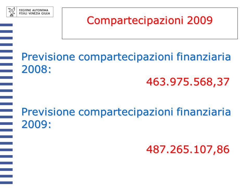 43.734.063 euro (nel 2008 erano 42.965.533,47 euro) da assegnare in misura proporzionale al trasferimento ordinario 2008 Trasferimento ordinario Province