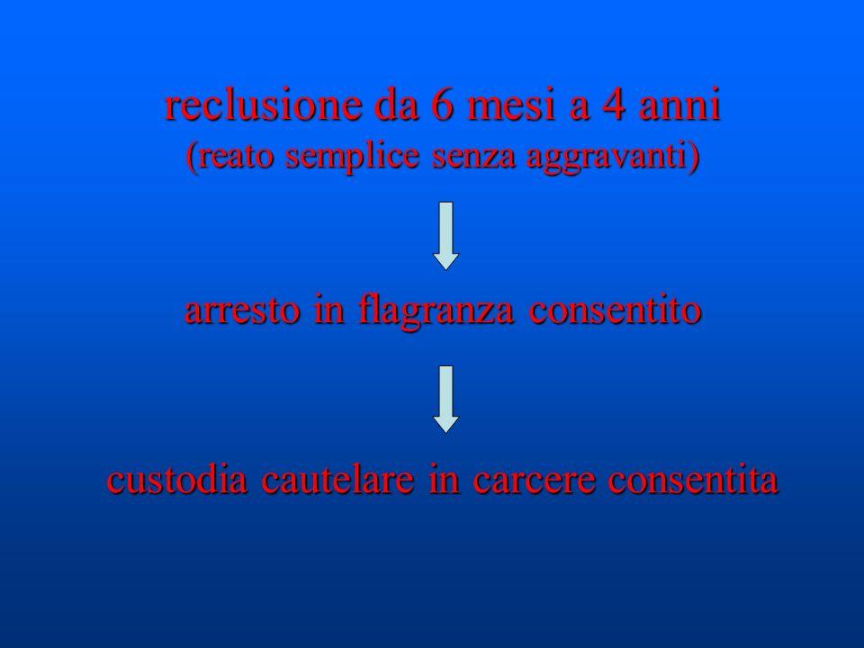 reclusione da 6 mesi a 4 anni (reato semplice senza aggravanti) arresto in flagranza consentito custodia cautelare in carcere consentita