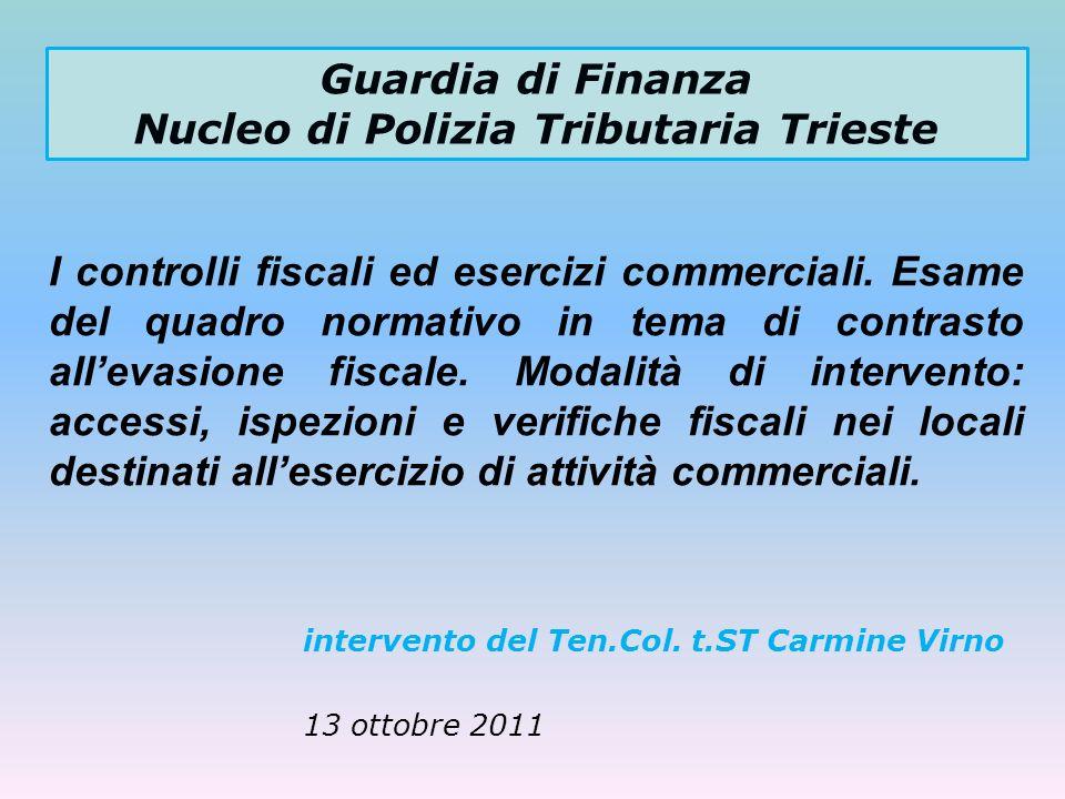 POTERI DI CONTROLLO - PRINCIPALI SETTORI IMPOSITIVI - IVAII.DD L.7 gennaio 1929 n.4 (artt.