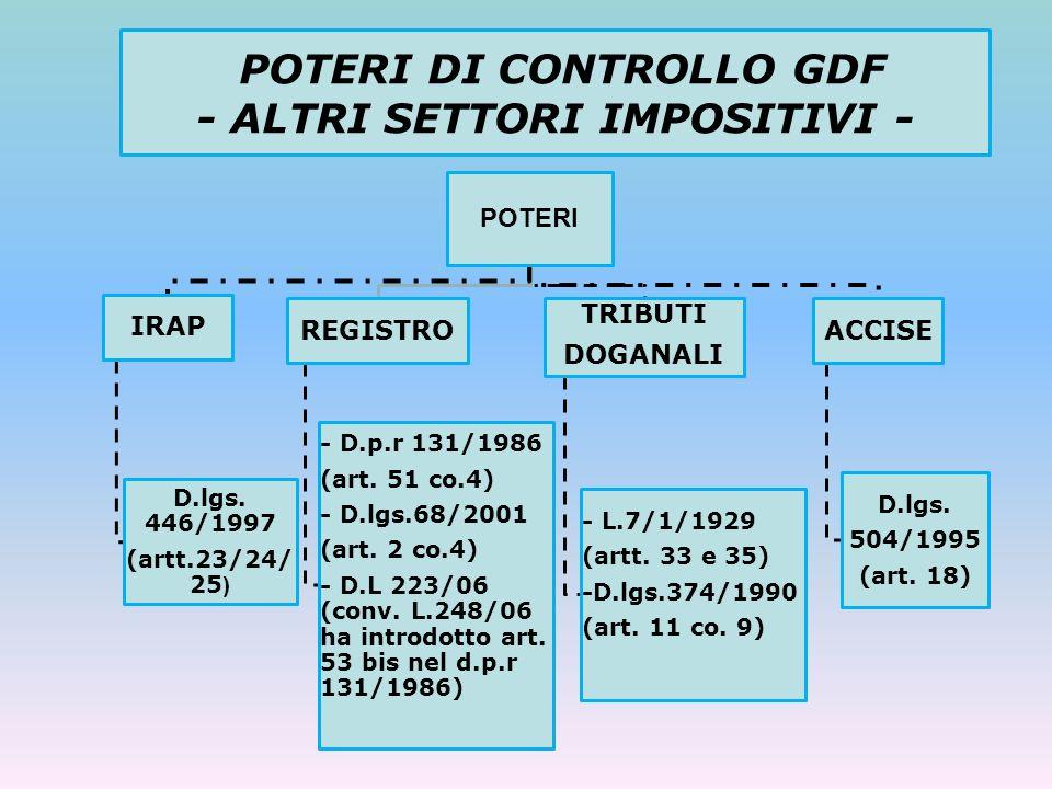 POTERI DI CONTROLLO GDF - ALTRI SETTORI IMPOSITIVI - POTERI IRAP D.lgs. 446/1997 (artt.23/24/ 25 ) REGISTRO - D.p.r 131/1986 (art. 51 co.4) - D.lgs.68