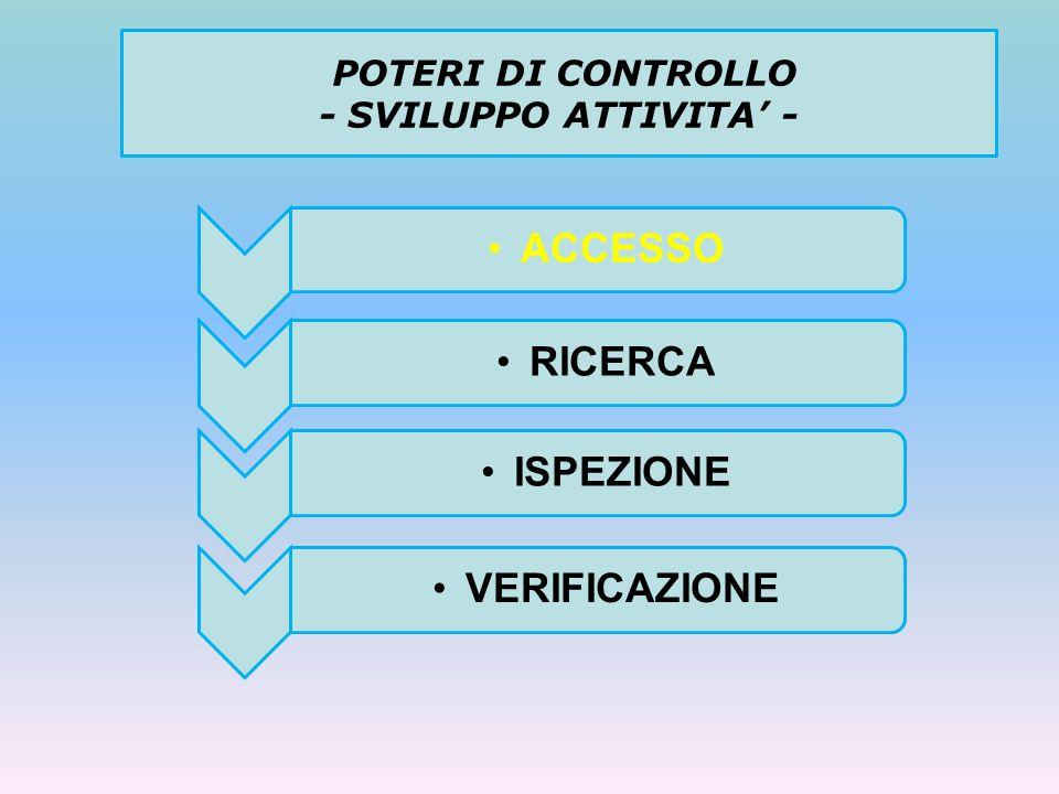POTERI DI CONTROLLO - SVILUPPO ATTIVITA - ACCESSORICERCAISPEZIONEVERIFICAZIONE
