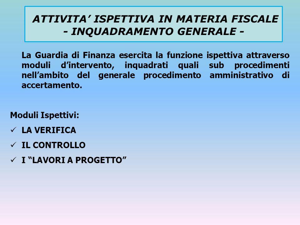 ATTIVITA ISPETTIVA IN MATERIA FISCALE - INQUADRAMENTO GENERALE - La Guardia di Finanza esercita la funzione ispettiva attraverso moduli dintervento, i