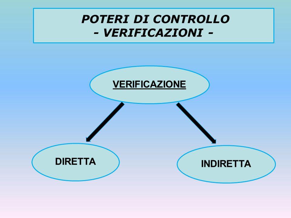 POTERI DI CONTROLLO - VERIFICAZIONI - VERIFICAZIONEDIRETTA INDIRETTA