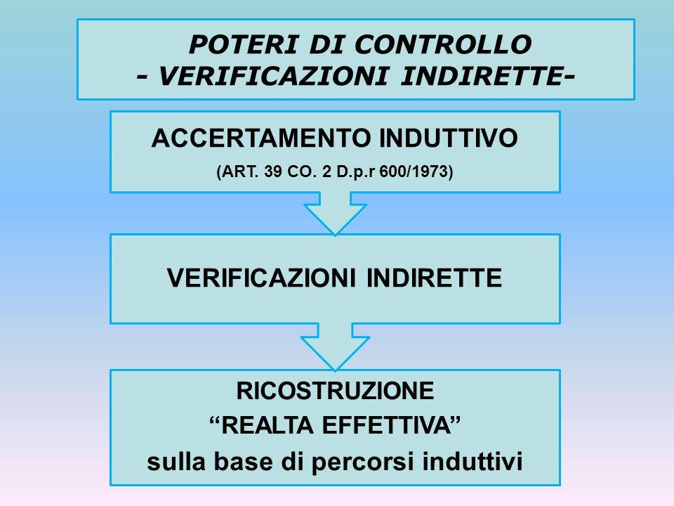 POTERI DI CONTROLLO - VERIFICAZIONI INDIRETTE- RICOSTRUZIONE REALTA EFFETTIVA sulla base di percorsi induttivi VERIFICAZIONI INDIRETTE ACCERTAMENTO IN