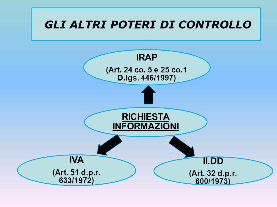 GLI ALTRI POTERI DI CONTROLLO RICHIESTA INFORMAZIONI IRAP (Art. 24 co. 5 e 25 co.1 D.lgs. 446/1997) II.DD (Art. 32 d.p.r. 600/1973) IVA (Art. 51 d.p.r