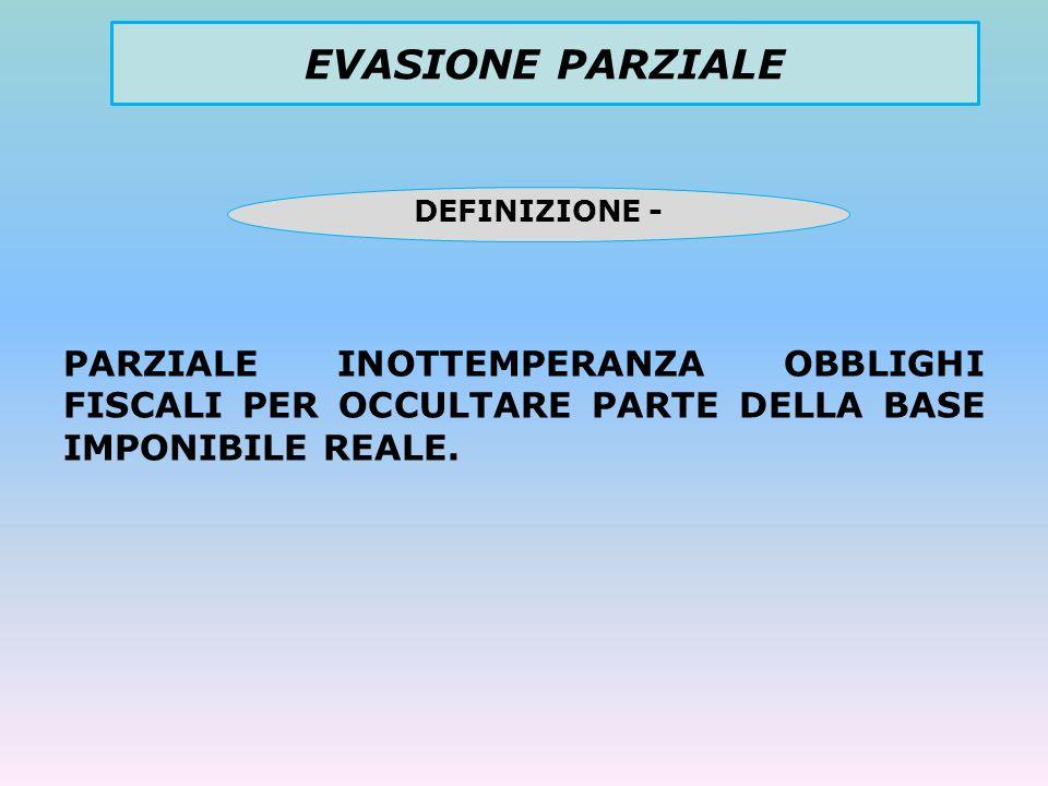 PARZIALE INOTTEMPERANZA OBBLIGHI FISCALI PER OCCULTARE PARTE DELLA BASE IMPONIBILE REALE. EVASIONE PARZIALE DEFINIZIONE -