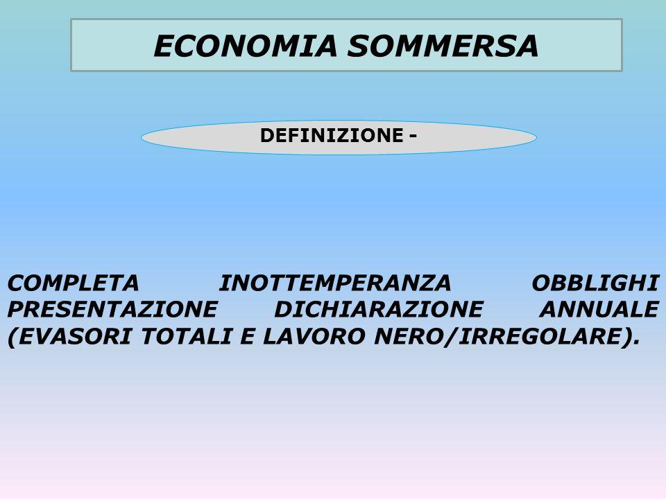 COMPLETA INOTTEMPERANZA OBBLIGHI PRESENTAZIONE DICHIARAZIONE ANNUALE (EVASORI TOTALI E LAVORO NERO/IRREGOLARE). ECONOMIA SOMMERSA DEFINIZIONE -