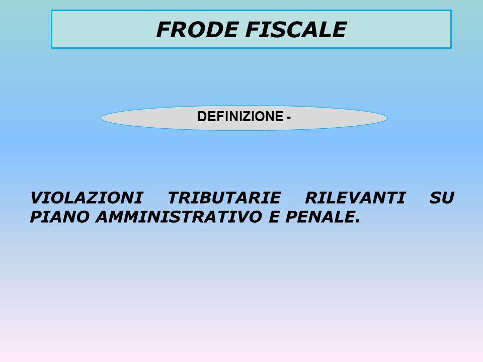 POTERI DI CONTROLLO - VERIFICAZIONE DIRETTA - VERIFICAZIONE QUANTIFICAZIONE MAGAZZINO QUANTIFICAZIONE PERSONALE CONSISTENZA CASSA PRESUNZIONI ACQUISTO/CESSIONE (ART.