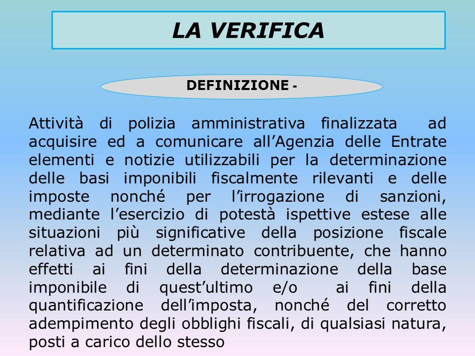 GLI ALTRI POTERI DI CONTROLLO RICHIESTA INFORMAZIONI IRAP (Art.