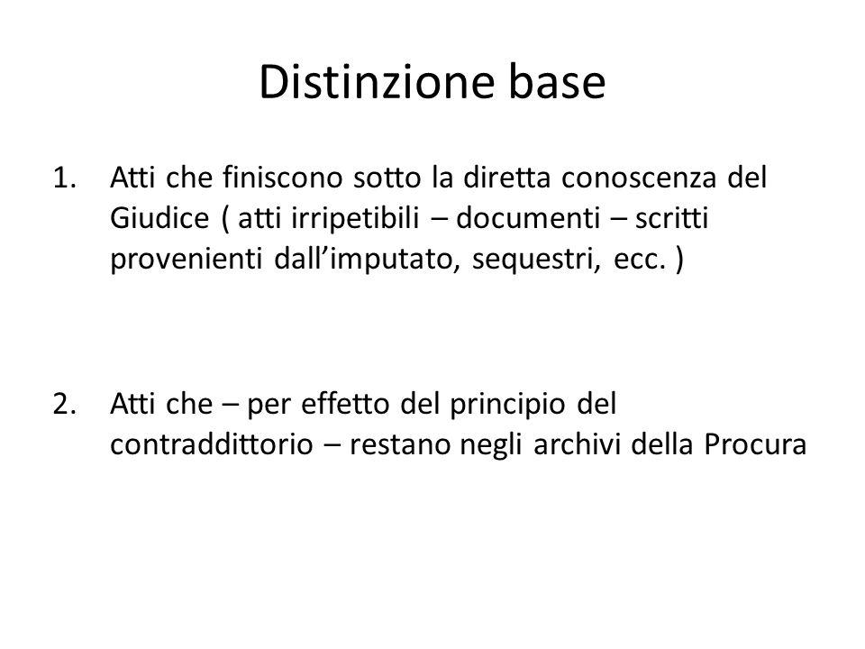 Distinzione base 1.Atti che finiscono sotto la diretta conoscenza del Giudice ( atti irripetibili – documenti – scritti provenienti dallimputato, sequestri, ecc.