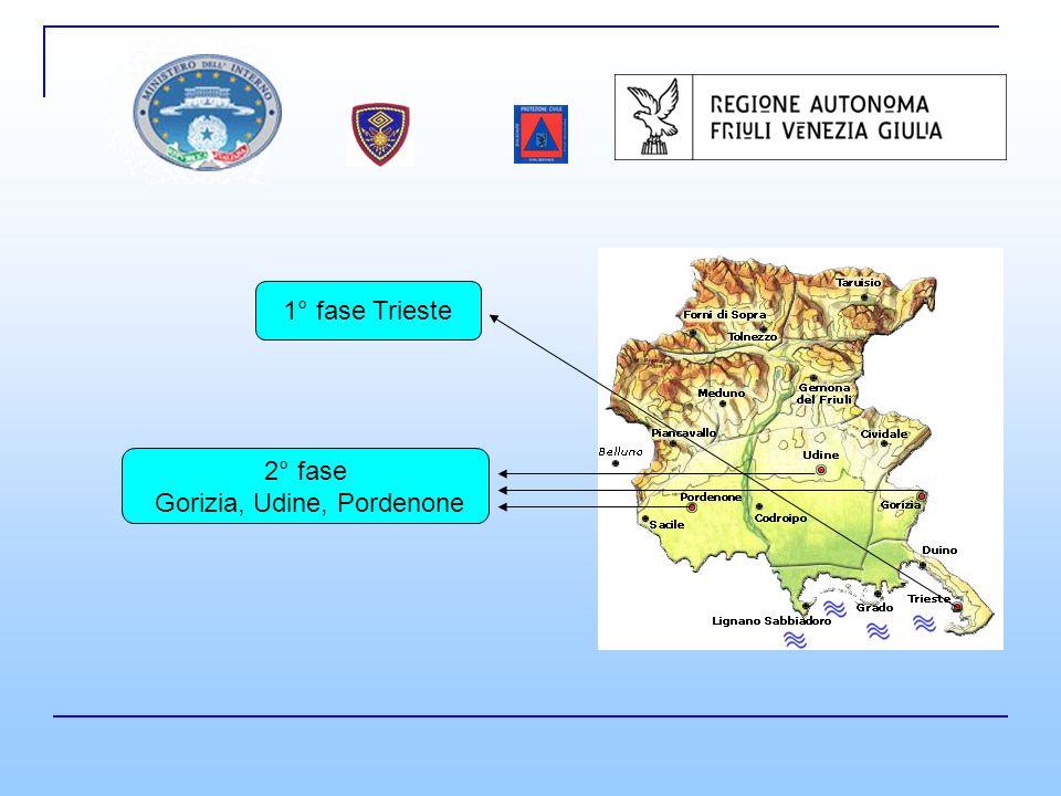 1° fase Trieste 2° fase Gorizia, Udine, Pordenone