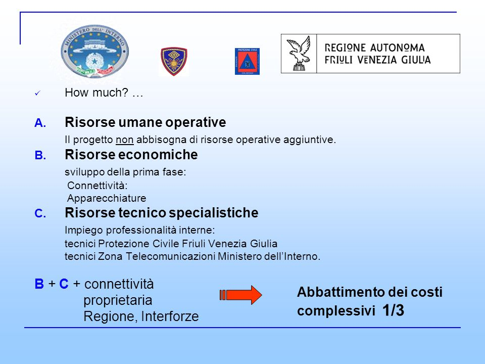 How much. … A. Risorse umane operative Il progetto non abbisogna di risorse operative aggiuntive.